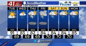 7 Day Forecast For 9 14