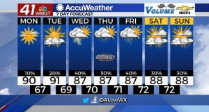 7 Day Forecast For 9 13