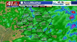 Rain Totals For The Cold Front