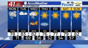 7 Day Forecast For 9 20